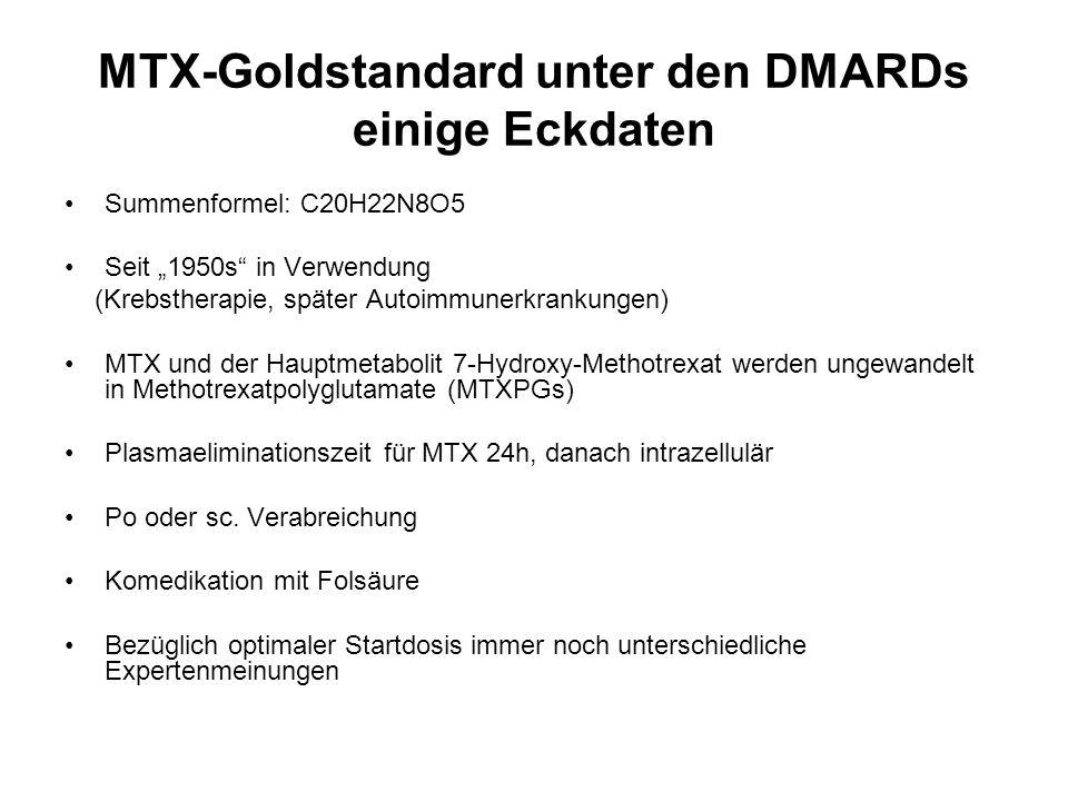 MTX-Goldstandard unter den DMARDs einige Eckdaten