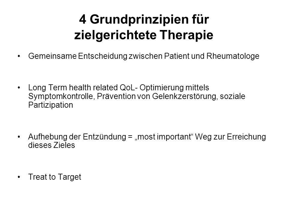 4 Grundprinzipien für zielgerichtete Therapie