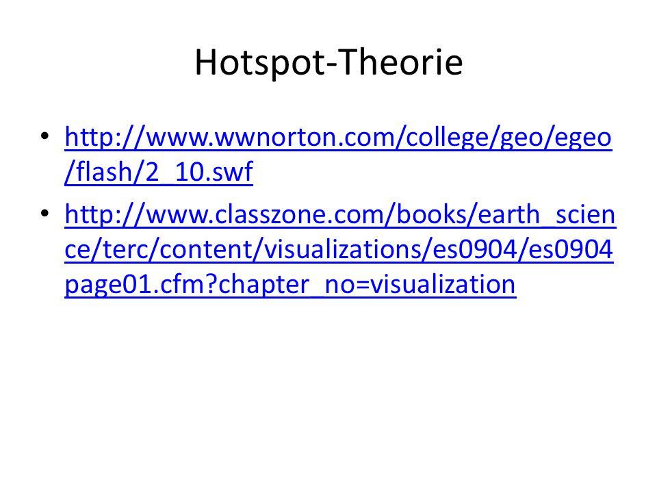 Hotspot-Theorie http://www.wwnorton.com/college/geo/egeo/flash/2_10.swf.