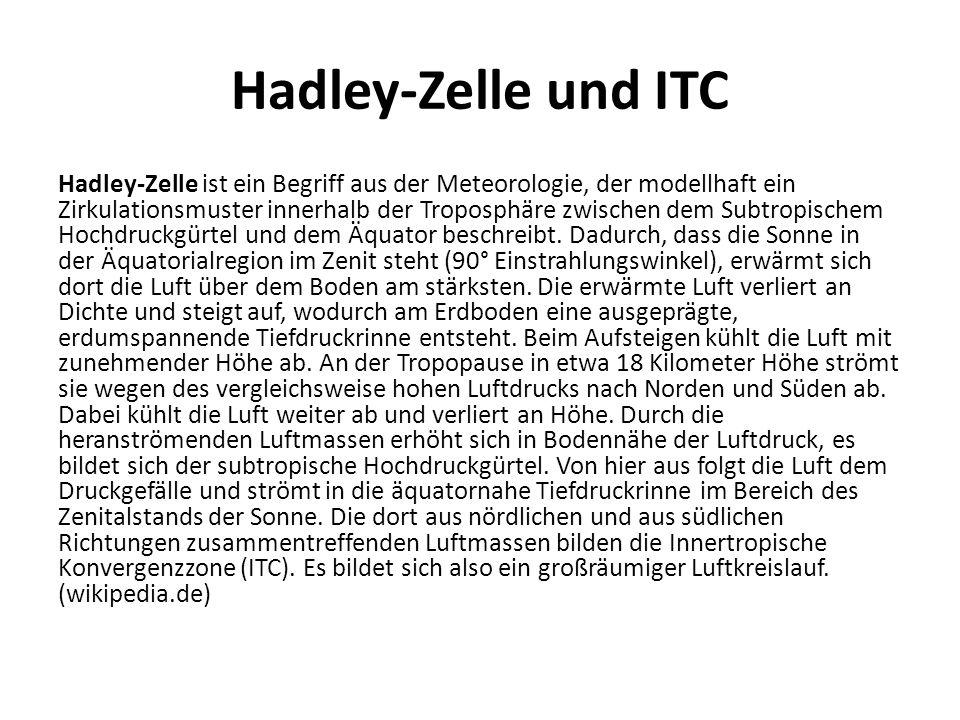 Hadley-Zelle und ITC
