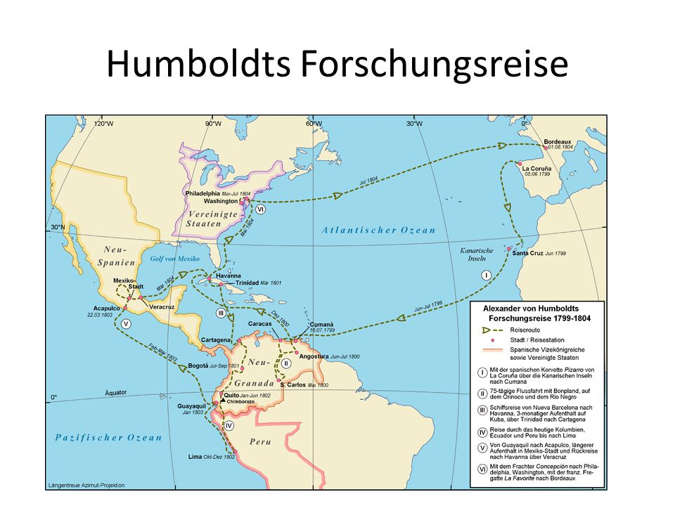 Humboldts Forschungsreise
