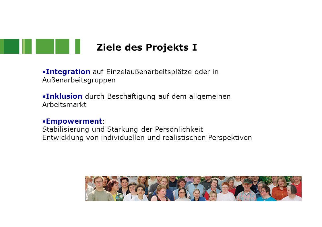 Ziele des Projekts I Integration auf Einzelaußenarbeitsplätze oder in Außenarbeitsgruppen.
