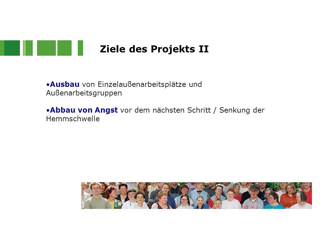 Ziele des Projekts II Ausbau von Einzelaußenarbeitsplätze und Außenarbeitsgruppen.