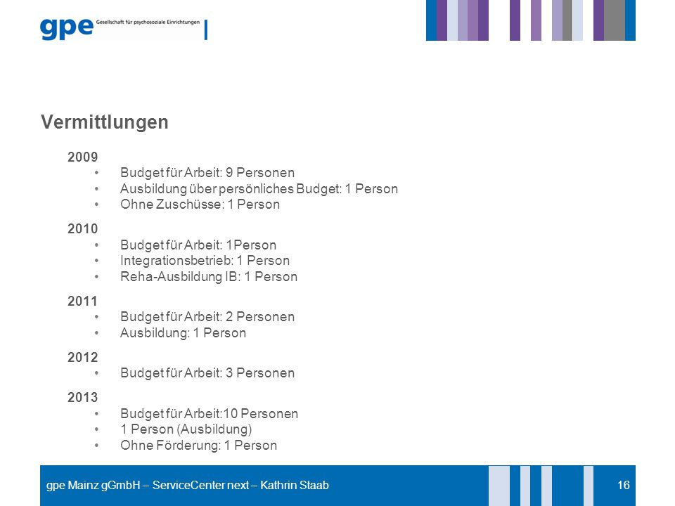 Vermittlungen 2009 Budget für Arbeit: 9 Personen