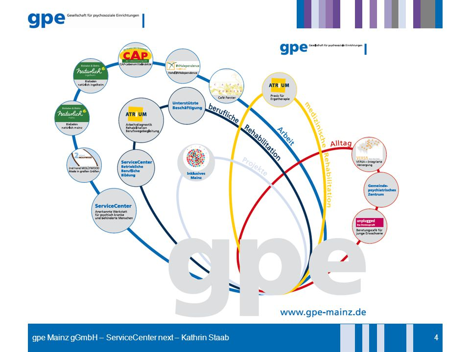 gpe gpe Mainz gGmbH – ServiceCenter next – Kathrin Staab
