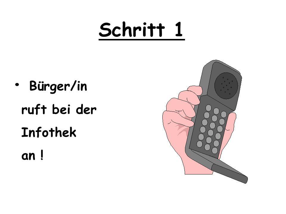 Schritt 1 • Bürger/in ruft bei der Infothek an !