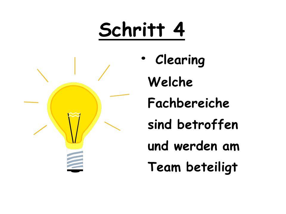Schritt 4 • Clearing Welche Fachbereiche sind betroffen und werden am