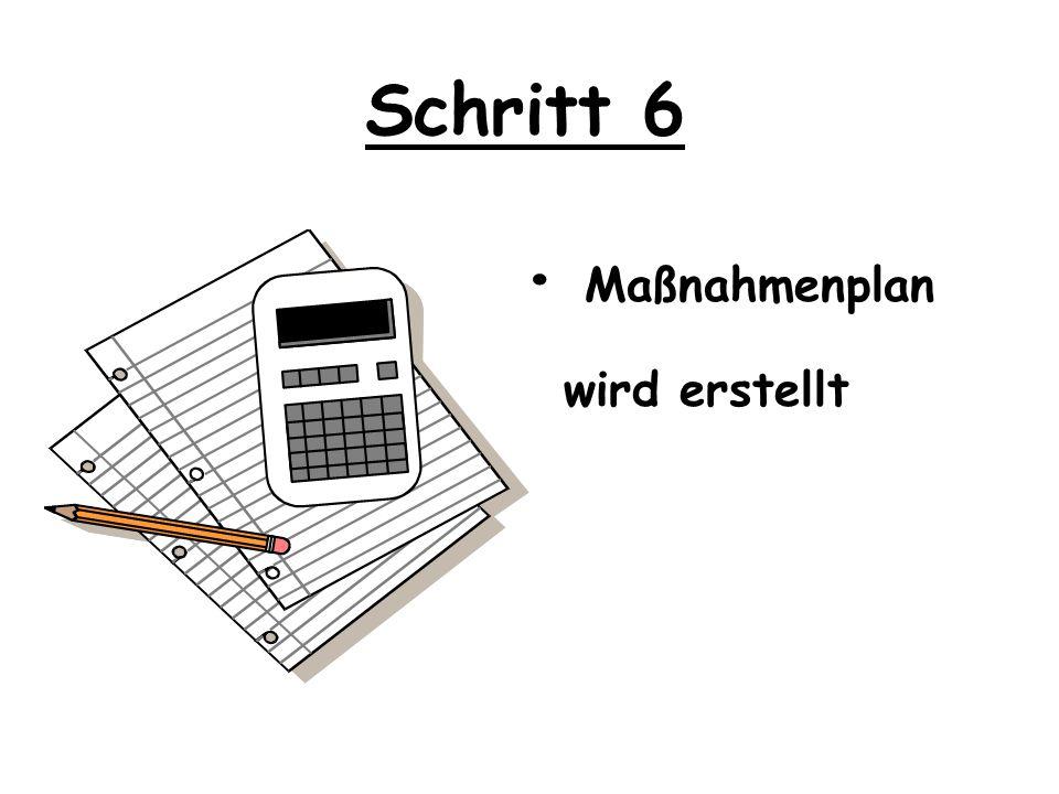 Schritt 6 • Maßnahmenplan wird erstellt