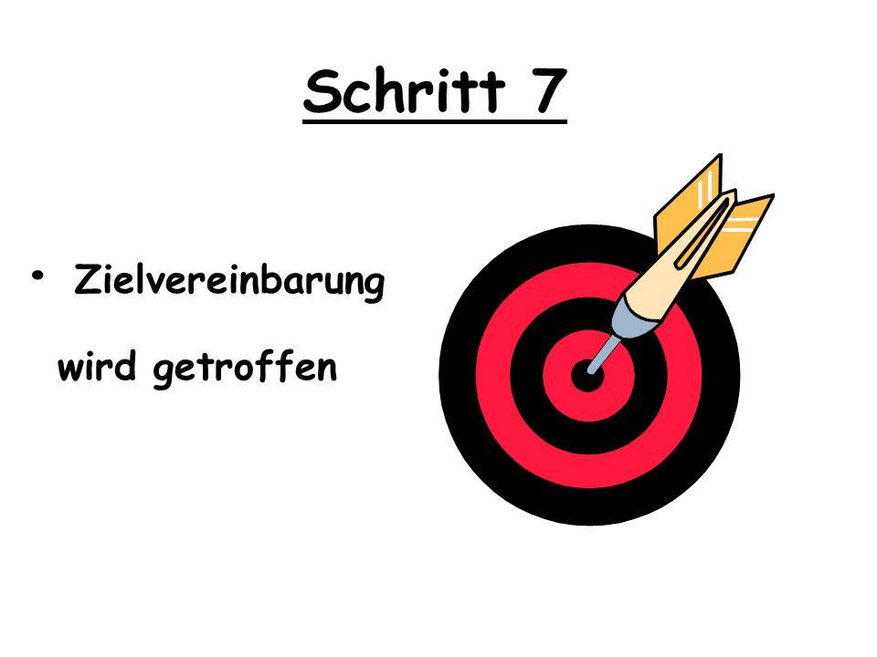Schritt 7 • Zielvereinbarung wird getroffen