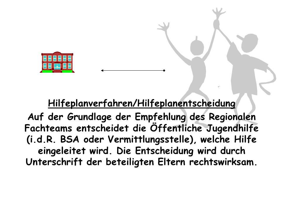 Hilfeplanverfahren/Hilfeplanentscheidung
