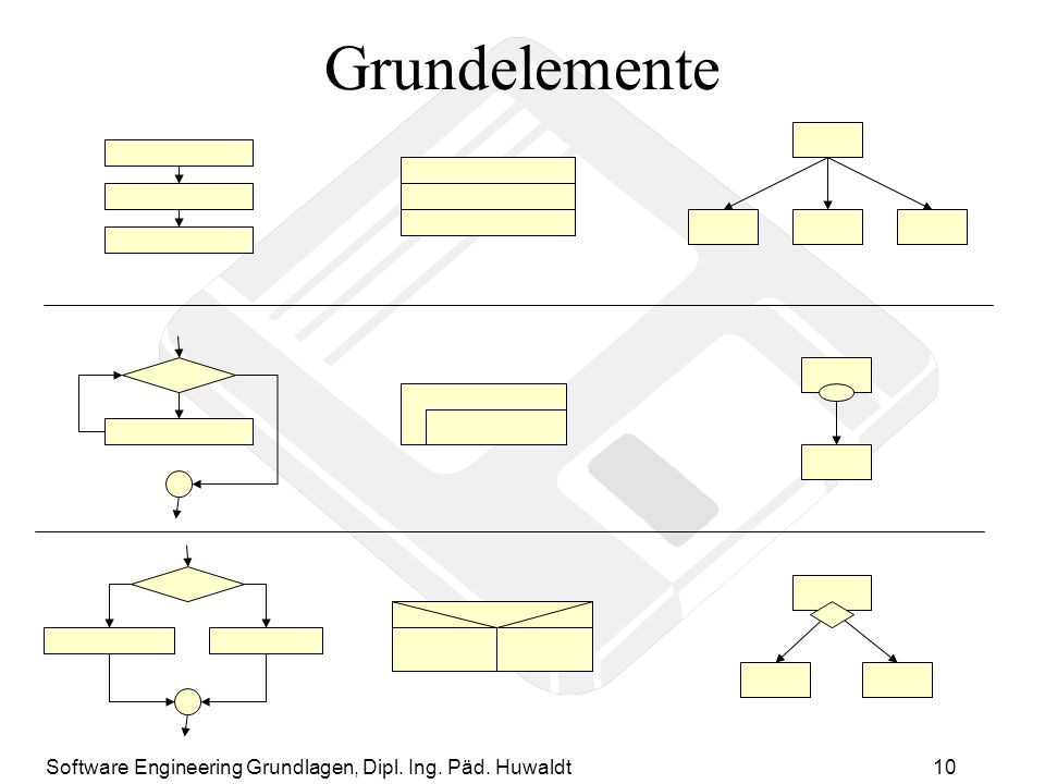 Grundelemente Software Engineering Grundlagen, Dipl. Ing. Päd. Huwaldt