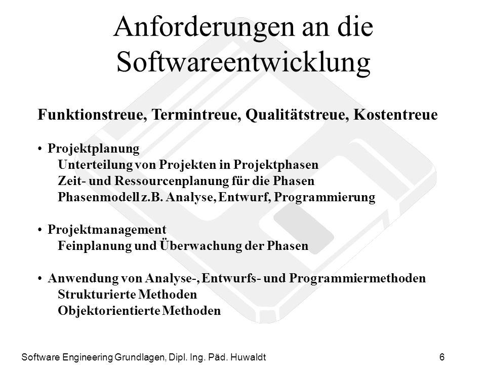 Anforderungen an die Softwareentwicklung