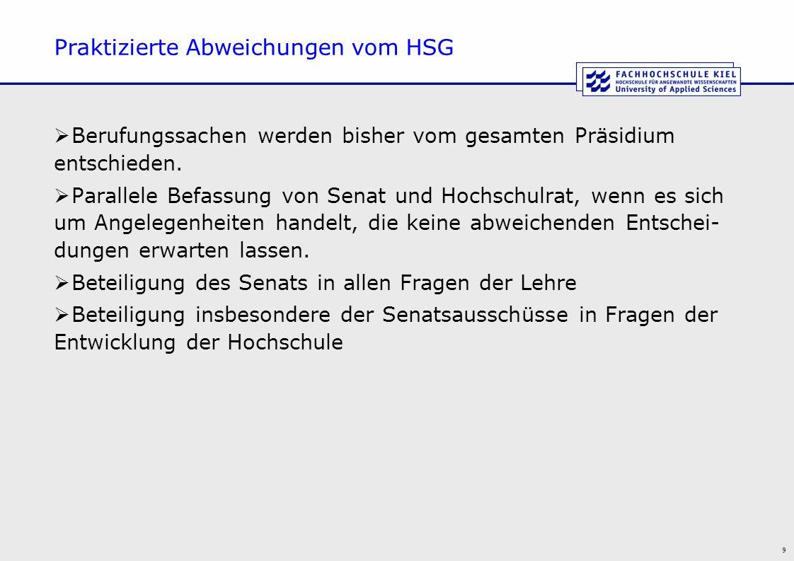 Praktizierte Abweichungen vom HSG
