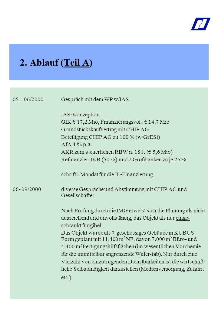 2. Ablauf (Teil A) 05 – 06/2000 Gespräch mit dem WP w/IAS