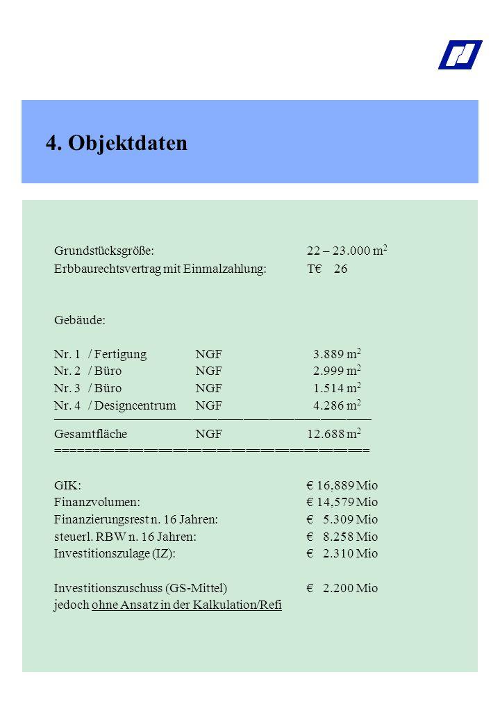 4. Objektdaten Grundstücksgröße: 22 – 23.000 m2