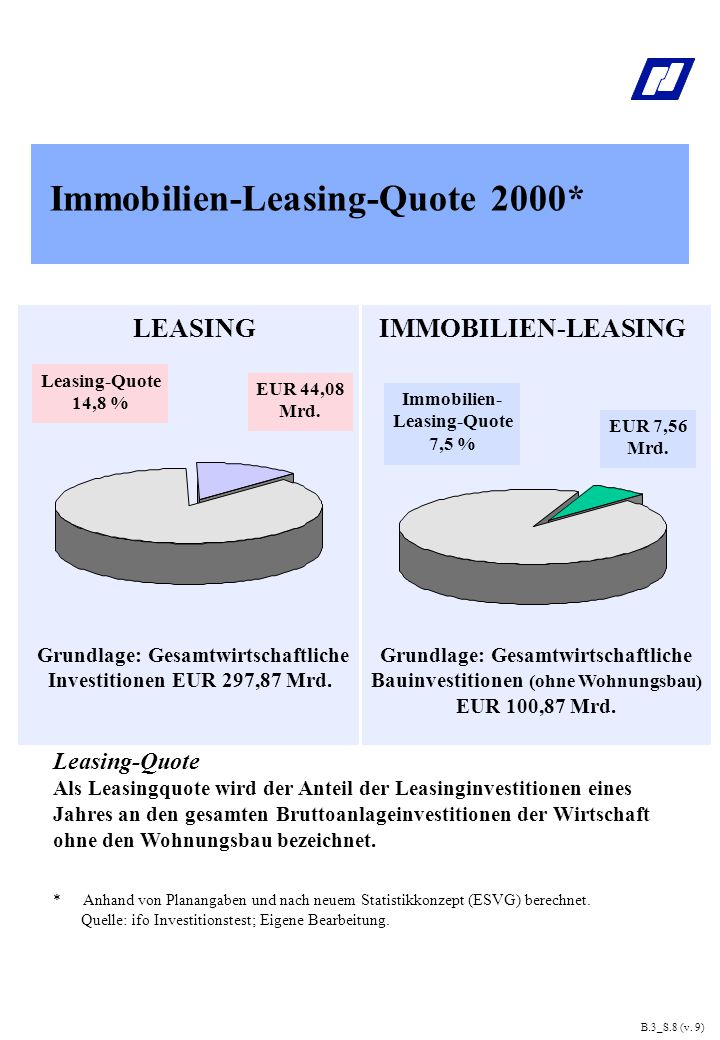 Immobilien-Leasing-Quote 2000*