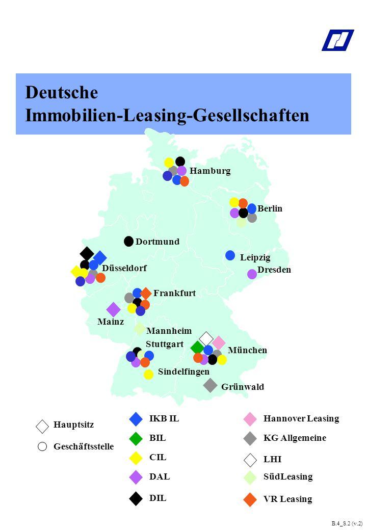 Deutsche Immobilien-Leasing-Gesellschaften