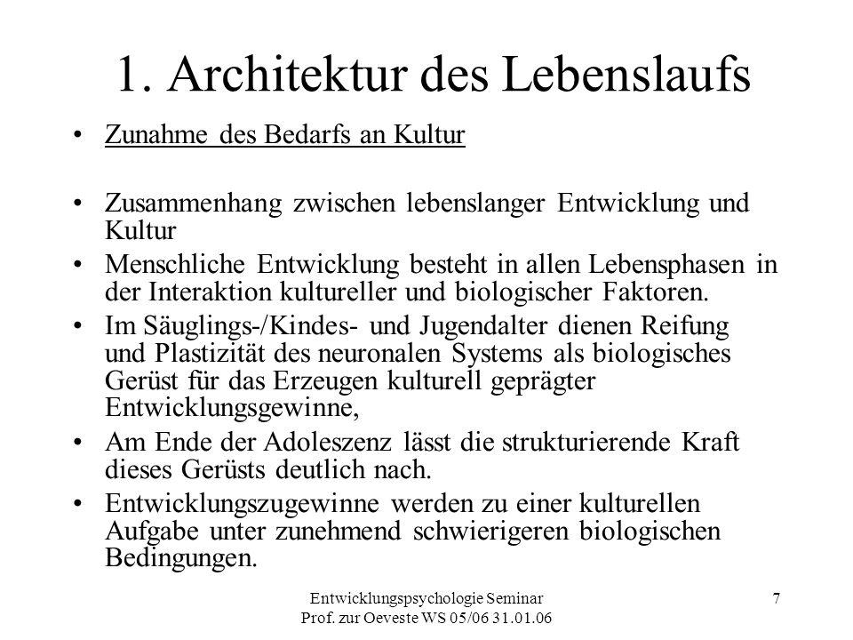 1. Architektur des Lebenslaufs