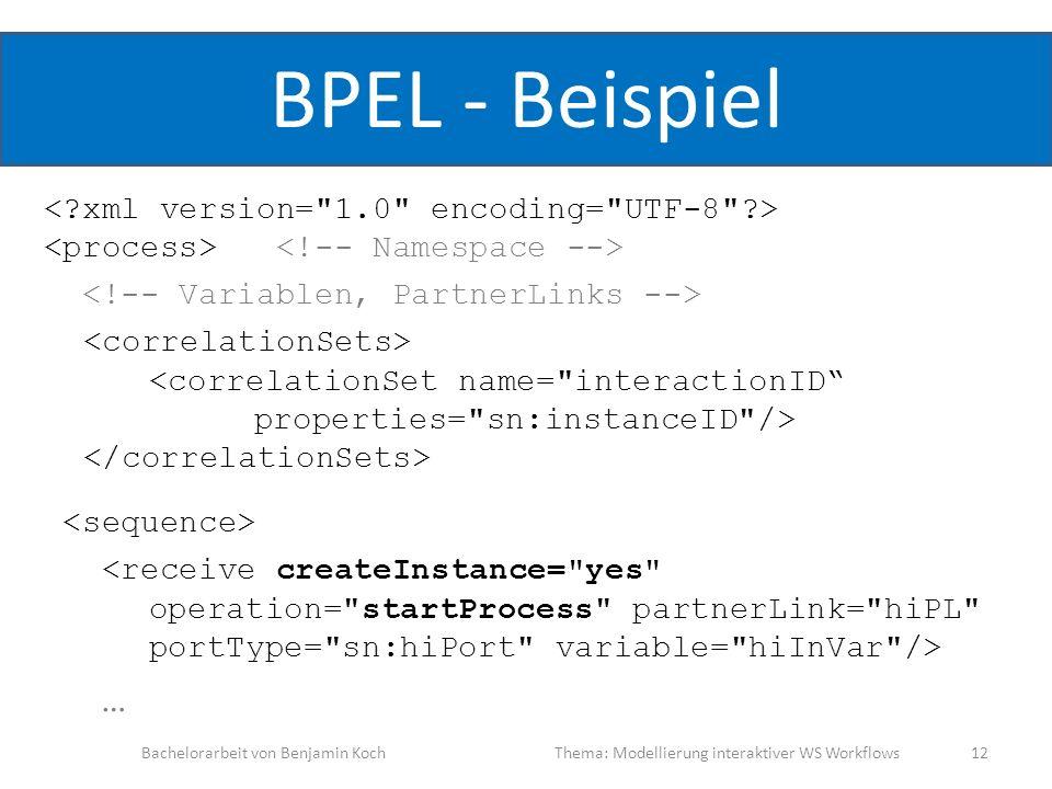BPEL - Beispiel < xml version= 1.0 encoding= UTF-8 >
