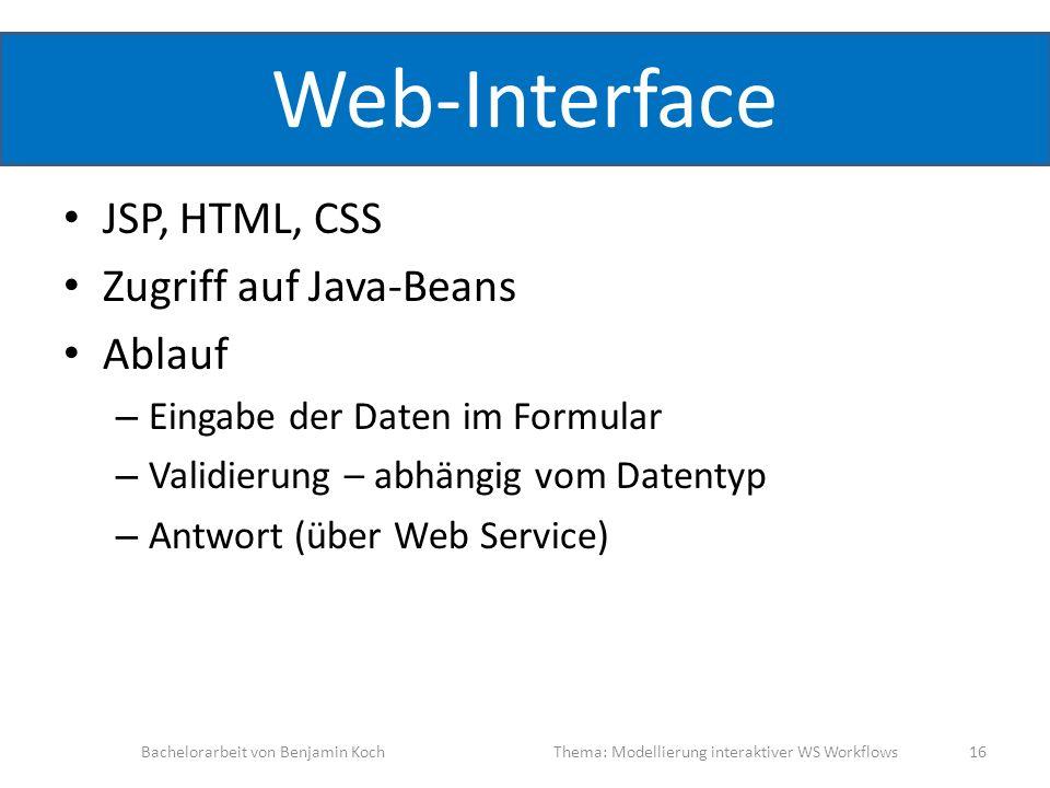 Web-Interface JSP, HTML, CSS Zugriff auf Java-Beans Ablauf