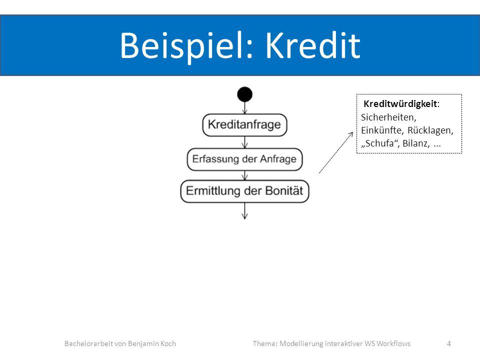"""Beispiel: Kredit Kreditwürdigkeit: Sicherheiten, Einkünfte, Rücklagen, """"Schufa , Bilanz, ..."""
