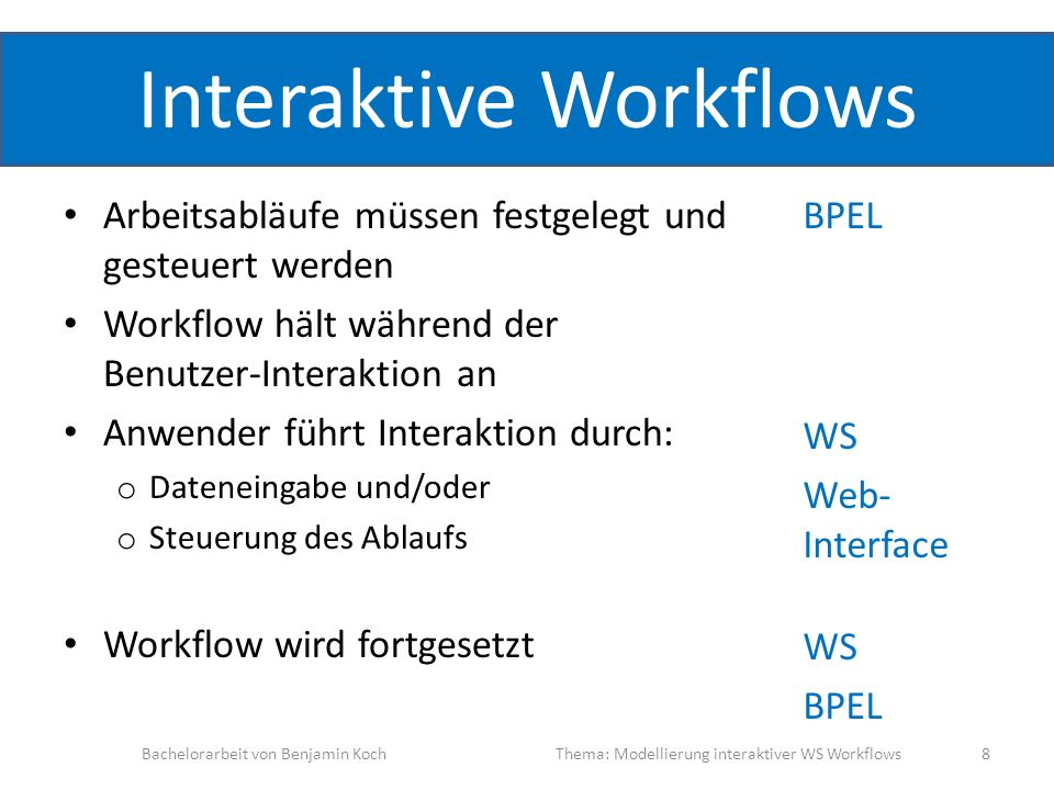 Interaktive Workflows