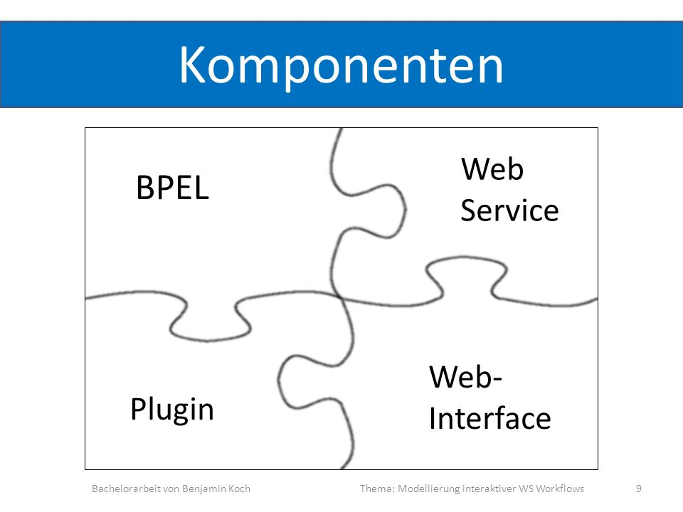 Komponenten BPEL Web Service Web-Interface Plugin