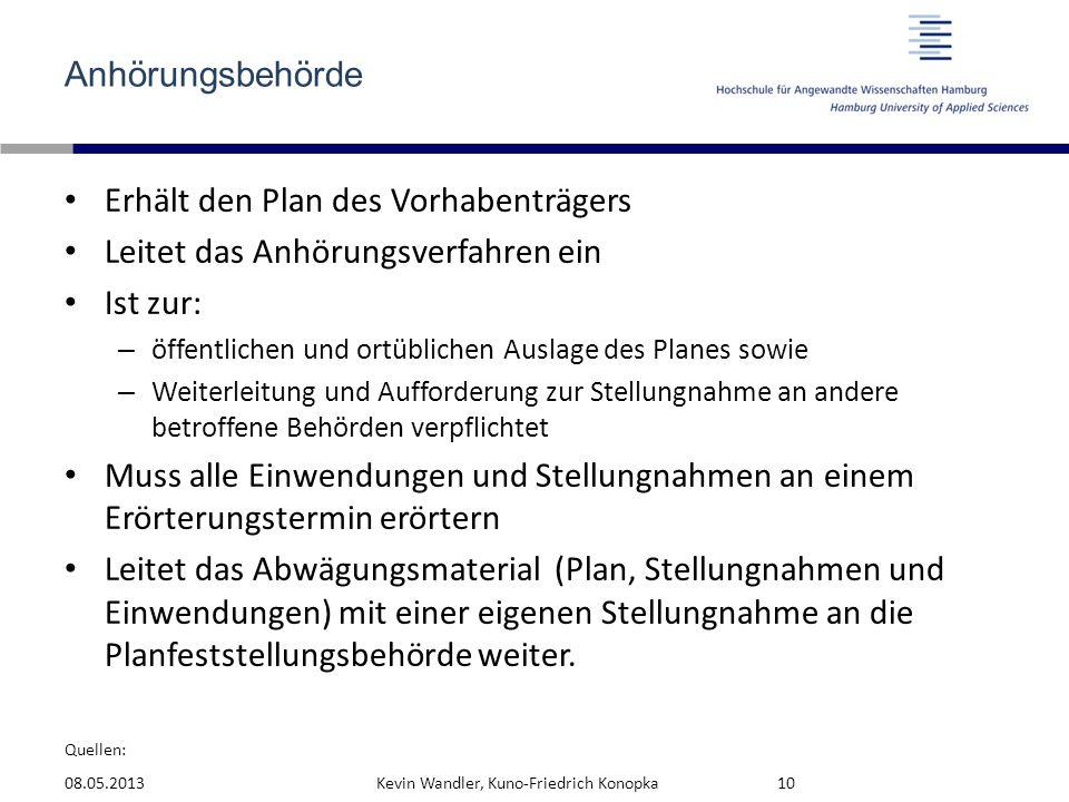 Erhält den Plan des Vorhabenträgers Leitet das Anhörungsverfahren ein