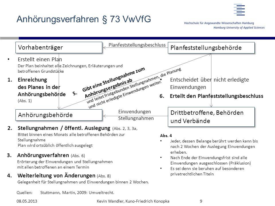 Anhörungsverfahren § 73 VwVfG