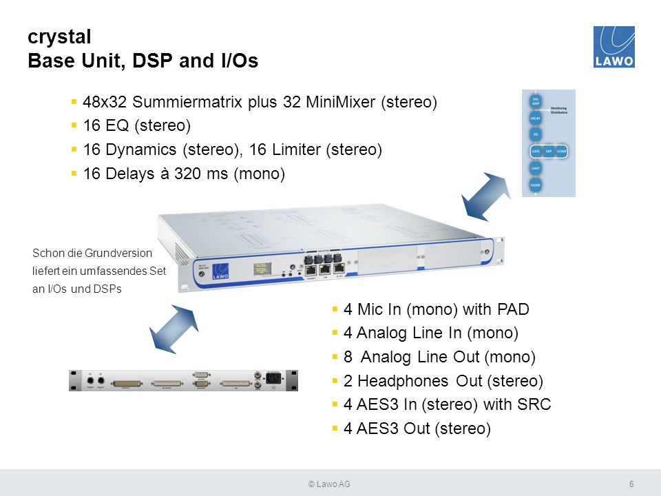 crystal Base Unit, DSP and I/Os