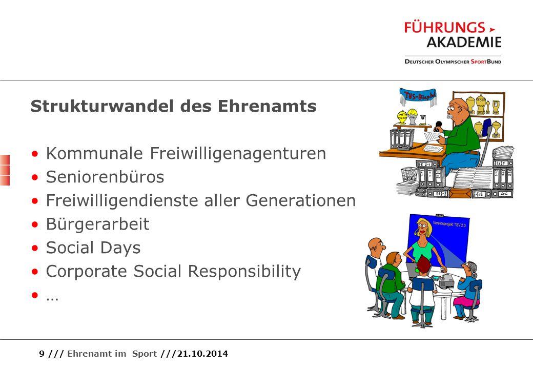 Strukturwandel des Ehrenamts Kommunale Freiwilligenagenturen