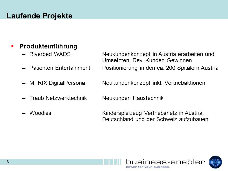Laufende Projekte Produkteinführung