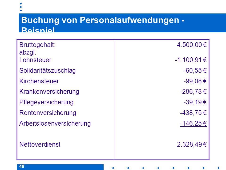Buchung von Personalaufwendungen - Beispiel