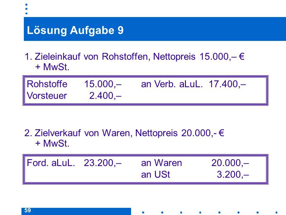 Lösung Aufgabe 9 1. Zieleinkauf von Rohstoffen, Nettopreis 15.000,– € + MwSt. Rohstoffe 15.000,– an Verb. aLuL. 17.400,– Vorsteuer 2.400,–
