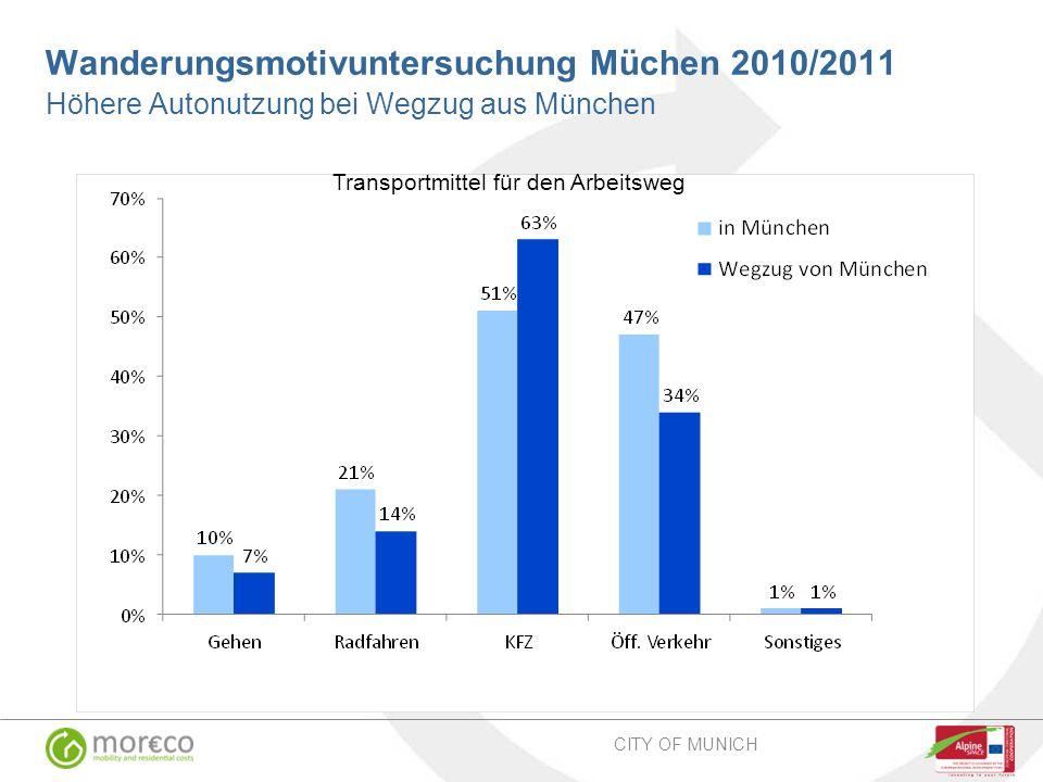 Wanderungsmotivuntersuchung Müchen 2010/2011 Höhere Autonutzung bei Wegzug aus München