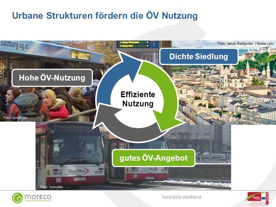 Urbane Strukturen fördern die ÖV Nutzung