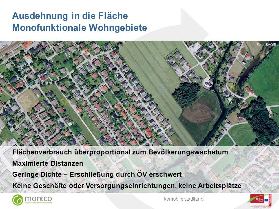 Ausdehnung in die Fläche Monofunktionale Wohngebiete