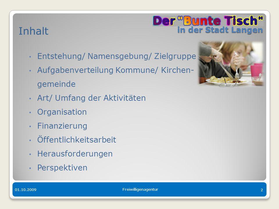 Inhalt in der Stadt Langen Entstehung/ Namensgebung/ Zielgruppe