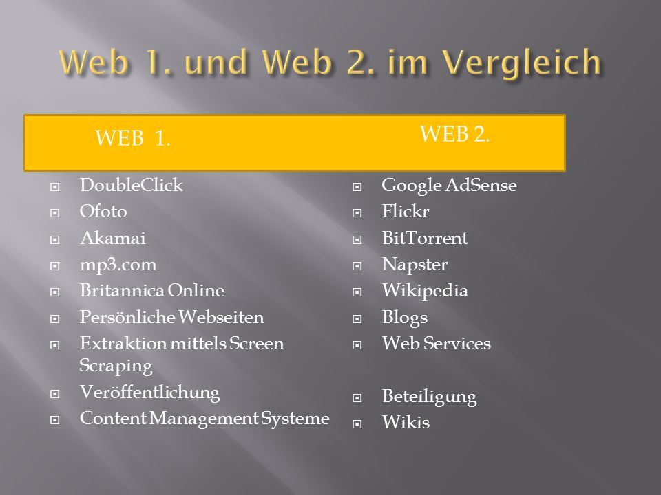 Web 1. und Web 2. im Vergleich