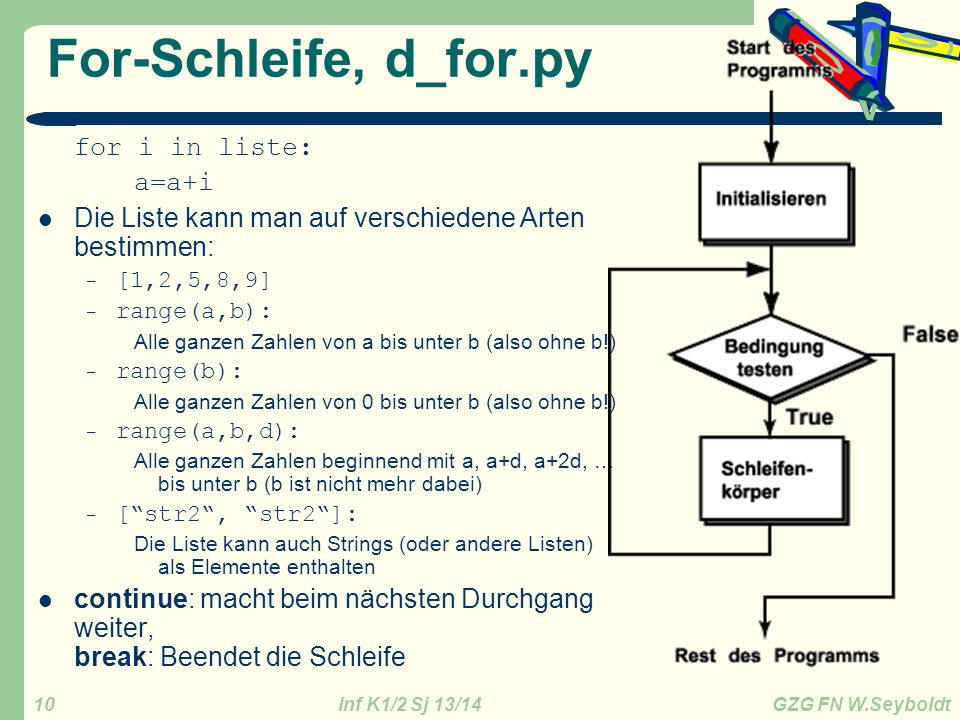 For-Schleife, d_for.py for i in liste: a=a+i