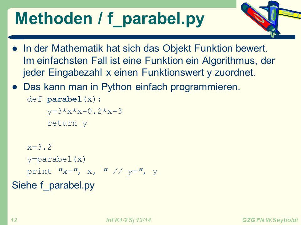 Methoden / f_parabel.py