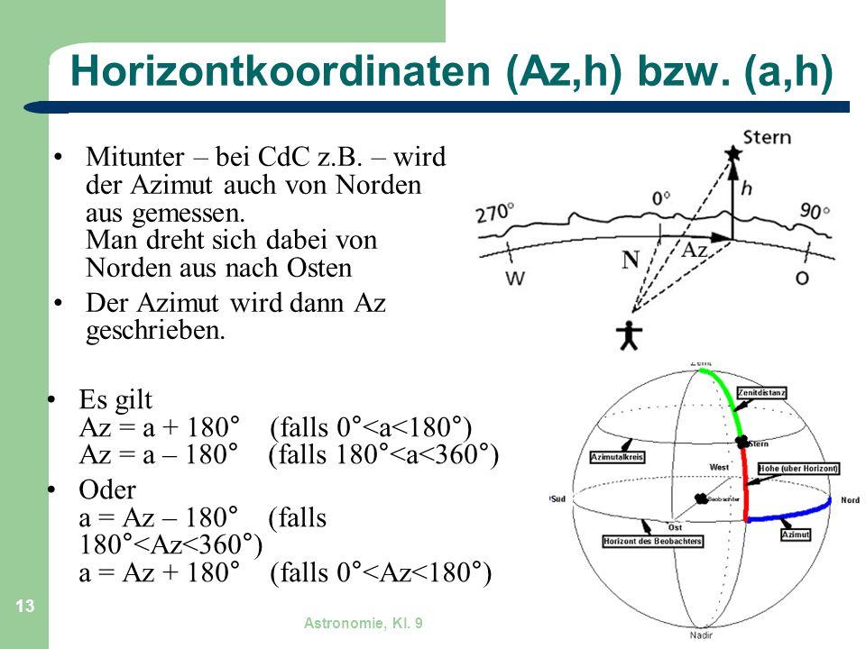 Horizontkoordinaten (Az,h) bzw. (a,h)