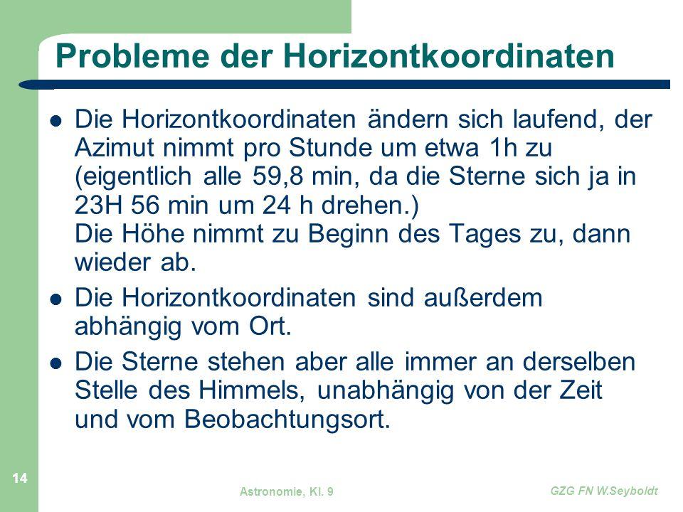 Probleme der Horizontkoordinaten