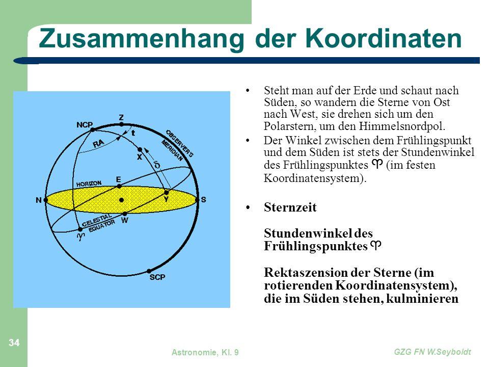 Zusammenhang der Koordinaten