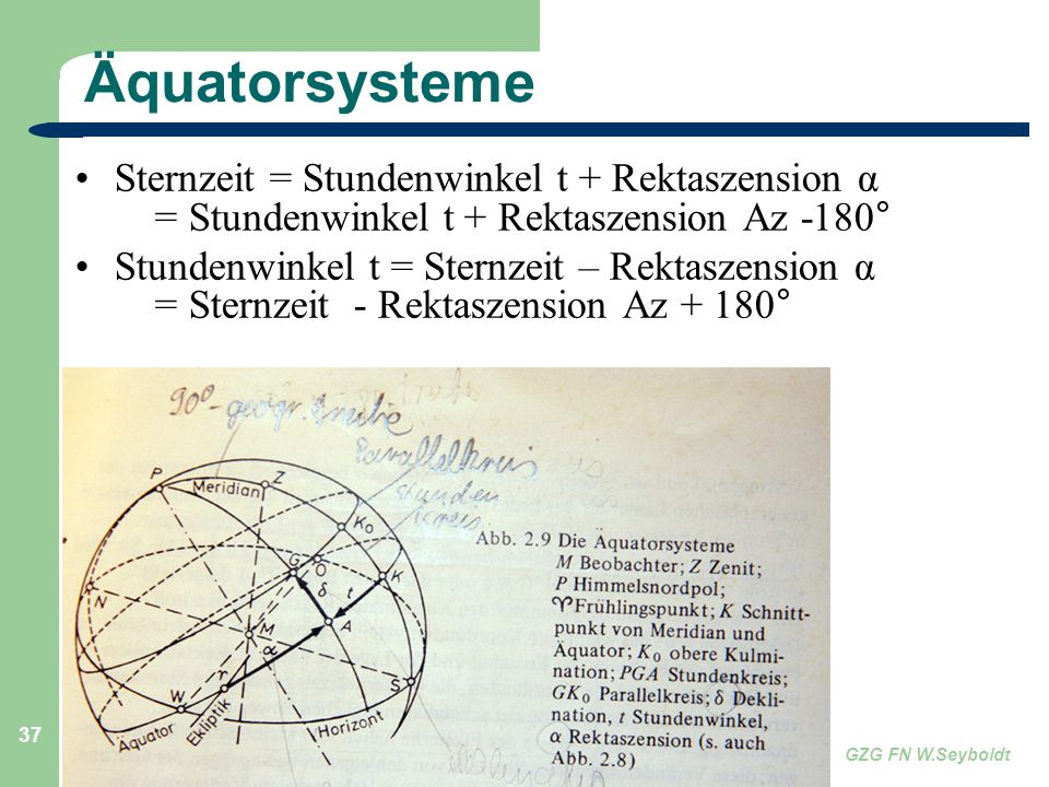 Äquatorsysteme Sternzeit = Stundenwinkel t + Rektaszension α = Stundenwinkel t + Rektaszension Az -180°