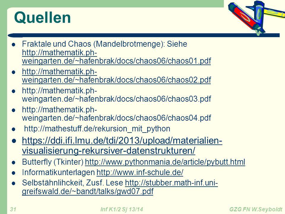Quellen Fraktale und Chaos (Mandelbrotmenge): Siehe http://mathematik.ph-weingarten.de/~hafenbrak/docs/chaos06/chaos01.pdf.