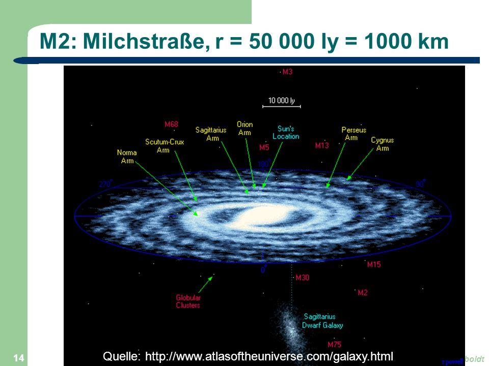 M2: Milchstraße, r = 50 000 ly = 1000 km