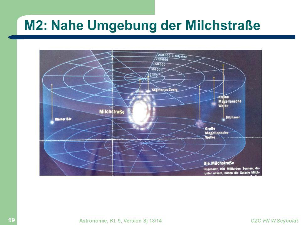 M2: Nahe Umgebung der Milchstraße