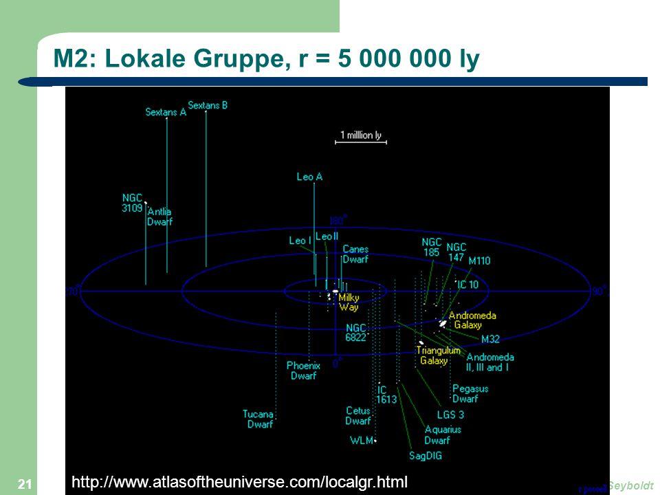 M2: Lokale Gruppe, r = 5 000 000 ly http://www.atlasoftheuniverse.com/localgr.html. Astronomie, Kl. 9, Version Sj 13/14.