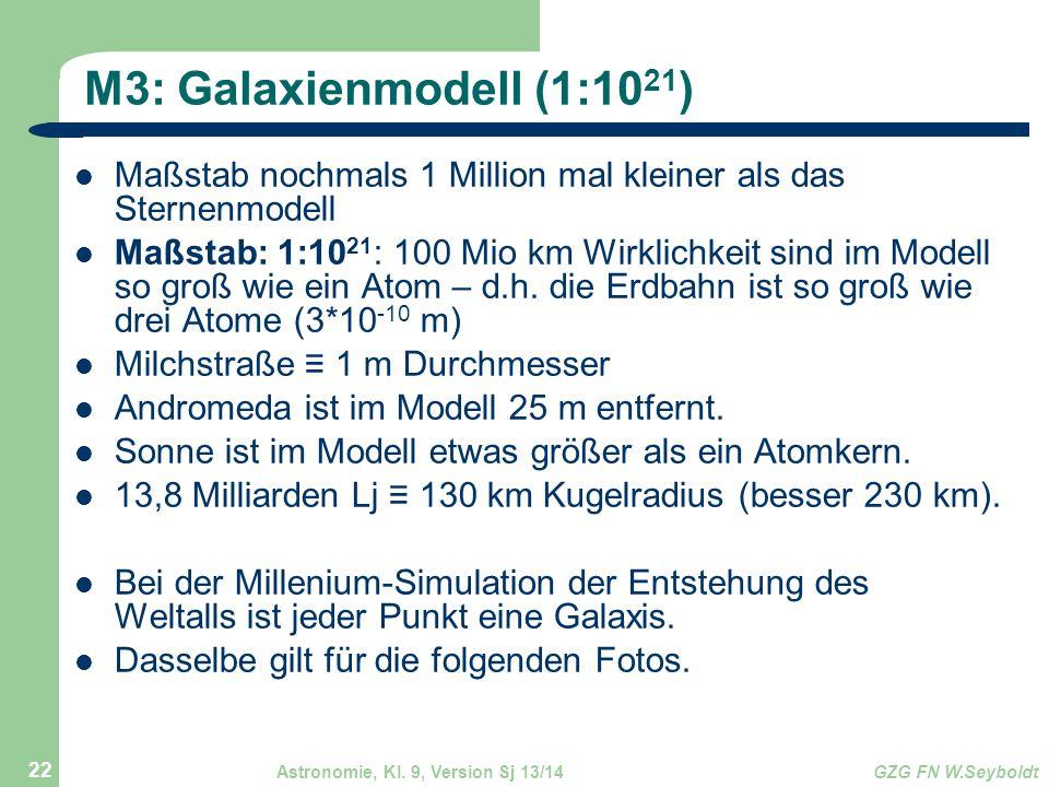 M3: Galaxienmodell (1:1021) Maßstab nochmals 1 Million mal kleiner als das Sternenmodell.